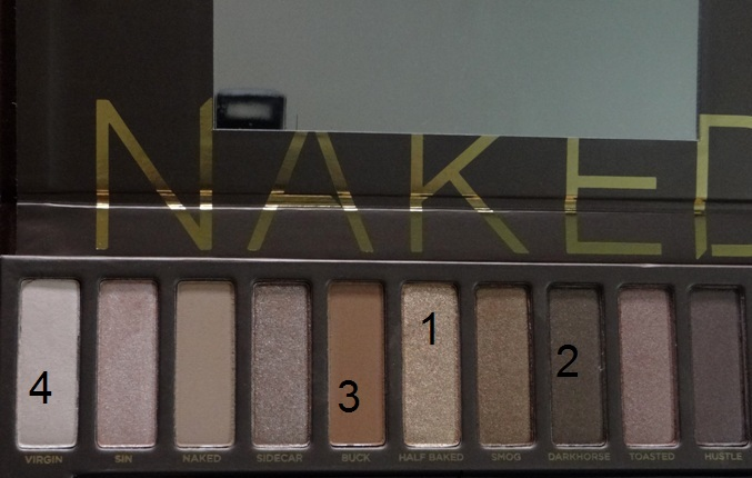 swatches Urban Decay Naked palette